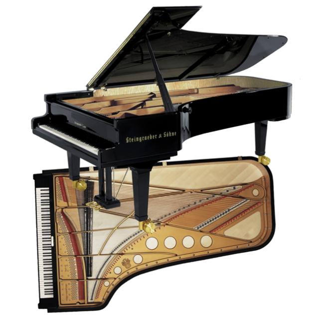 Verschoben auf Sommer 2021: Liszt Wettbewerb China